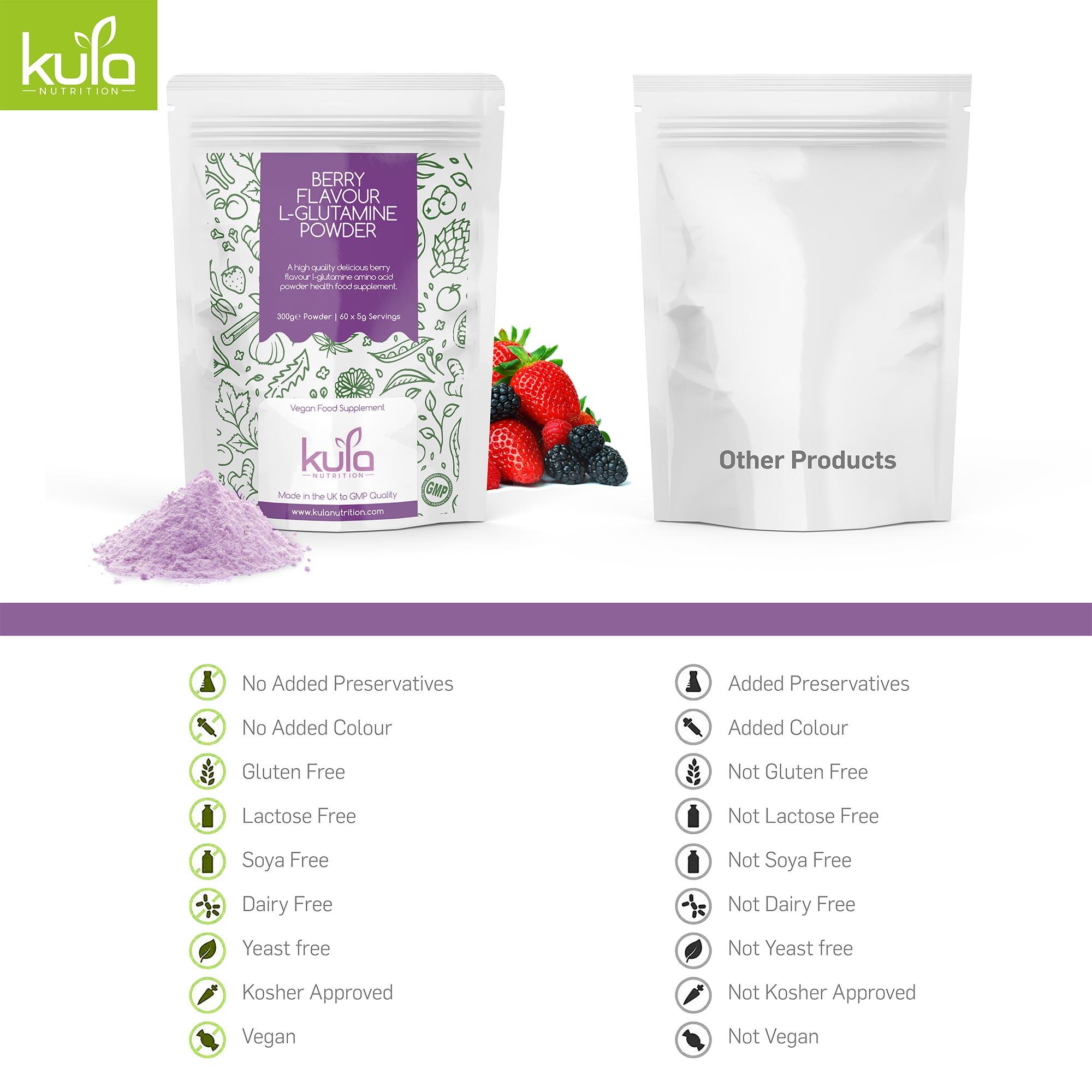 Berry Flavour L-Glutamine Powder Concept 3